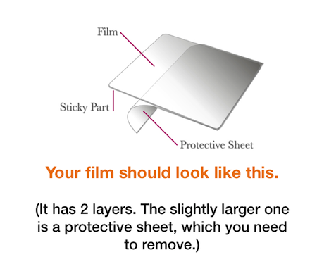 Protective Films